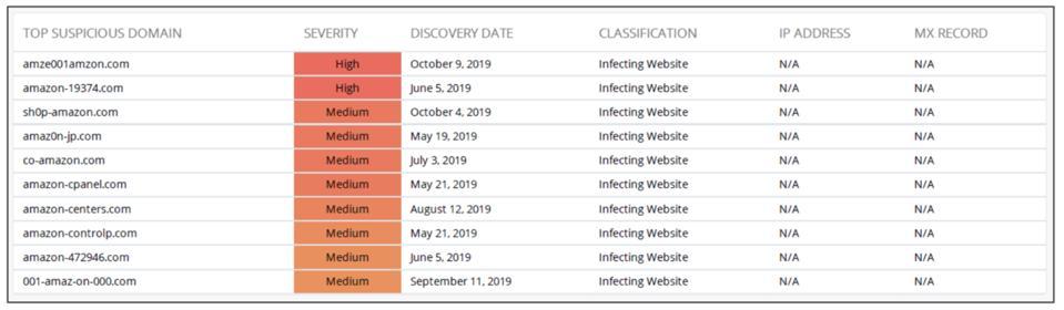 Screenshot 2019-11-25 17.32.41