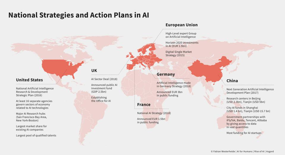 The Artificial Intelligence Industry and Global Challenges