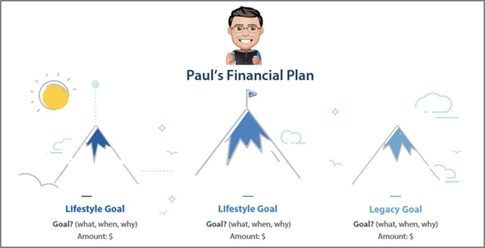 financial goals, lifestyle, legacy, retirement planning