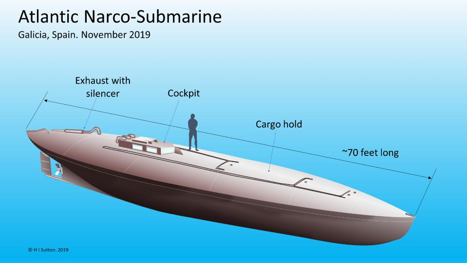 Atlantic drug submarine