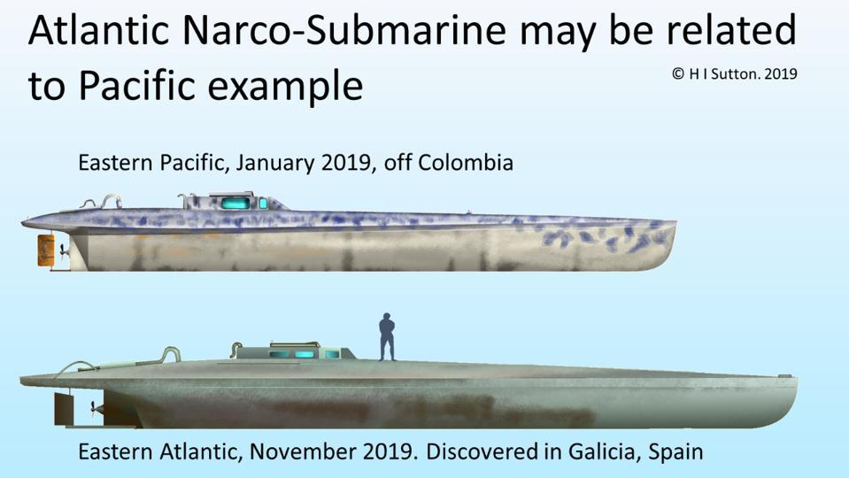 Narco-submarines