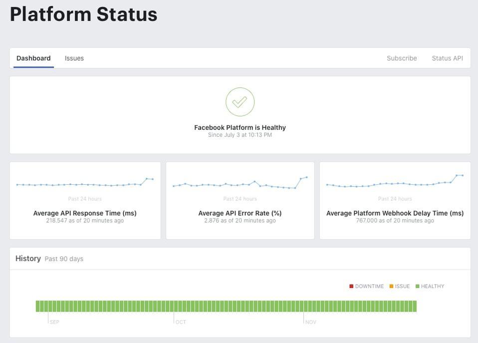 Facebook's developer platform status page