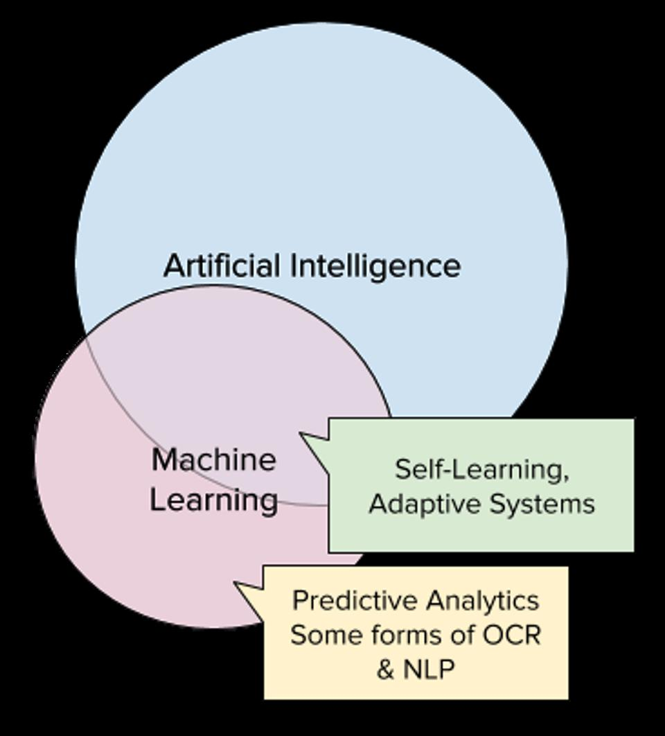 Is Machine Learning Really AI Part 2