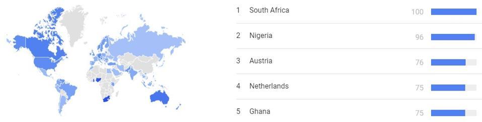 bitcoin, bitcoin price, Jack Dorsey, Twitter, Africa, chart