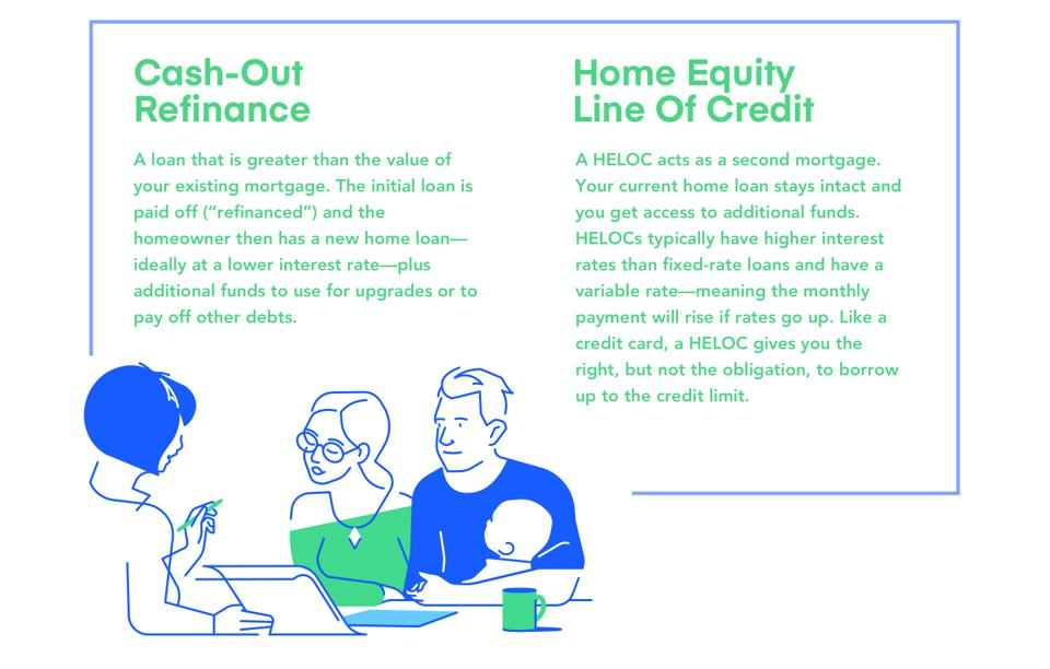 Cash-Out Refinance and Home Equity Line of Credit