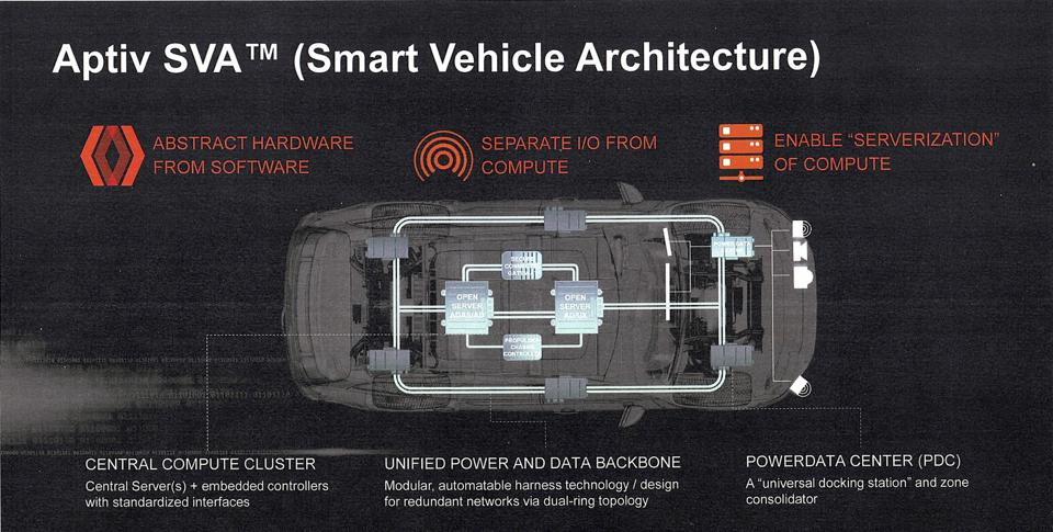 SVA is aimed at reducing costs, complexity while boosting flexibility for autonomous cars.