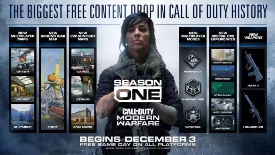Call of Duty: Modern Warfare Season One is here