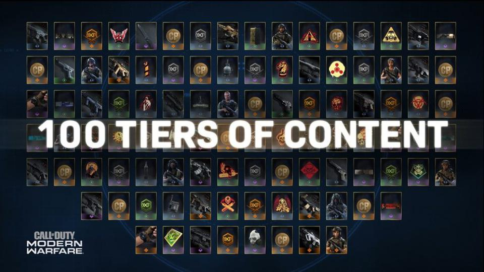 100 Tiers of content in Call of Duty Modern Warfare