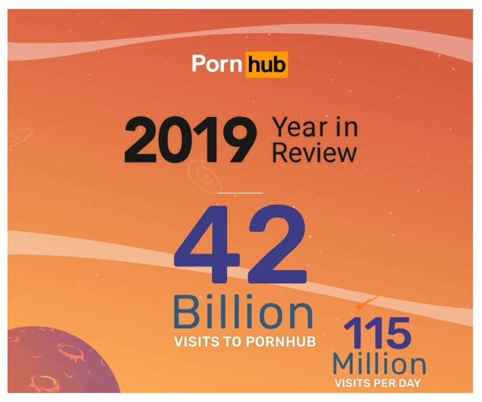 Billions of visits to Pornhub this year. Was one of them you?