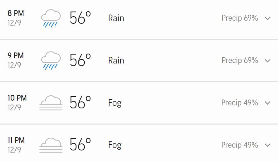 Monday Night Football Week 14 Weather