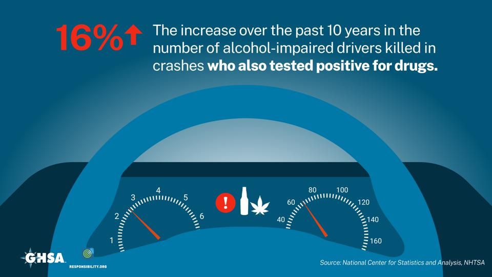 'Individualized Justice' For High-Risk Impaired Drivers?