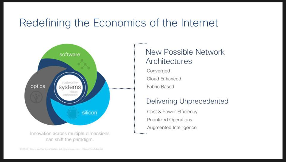 Cisco's ″Economics of the Internet.″