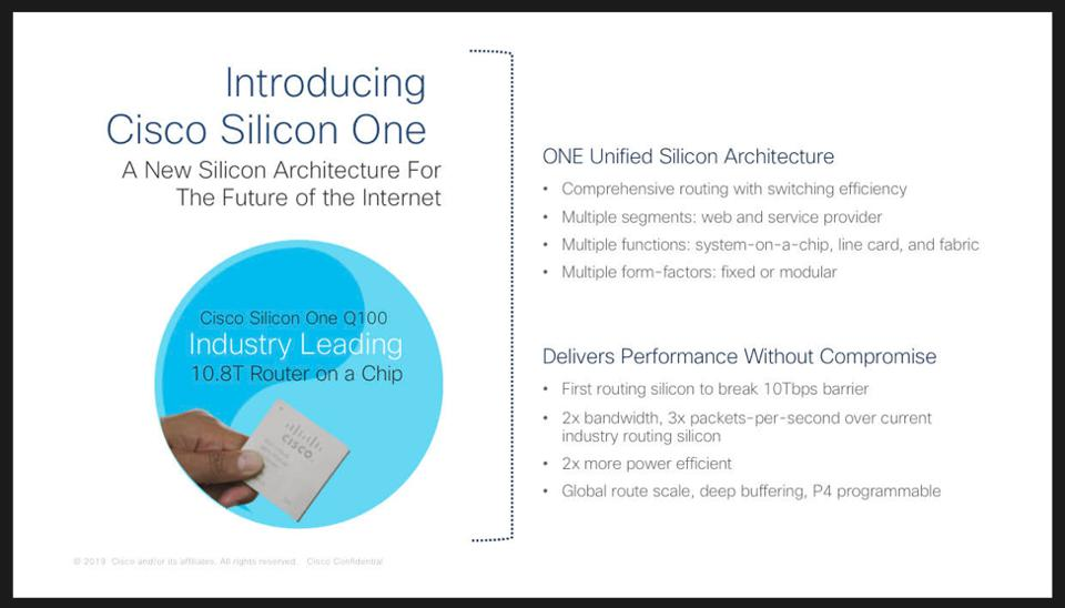 Cisco's newly announced custom Silicon One architecture.