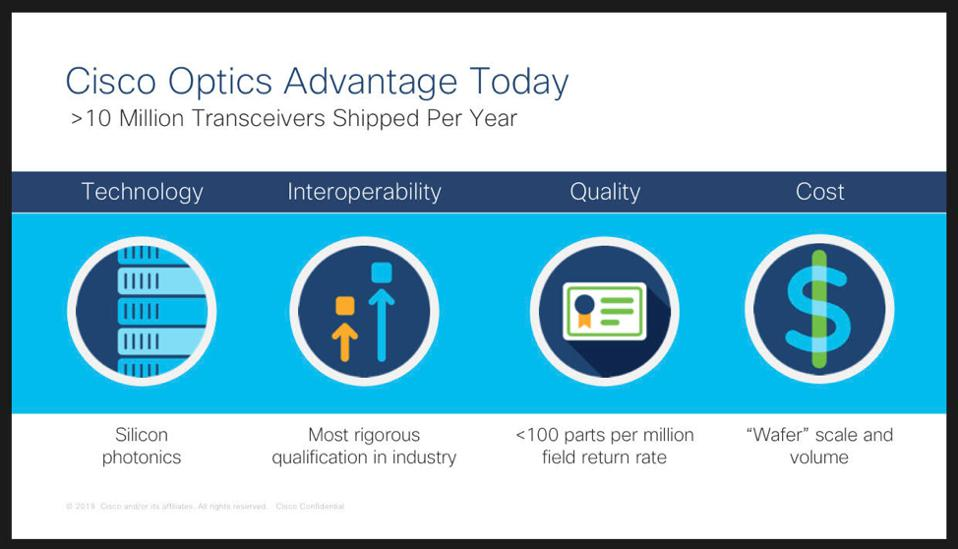 Cisco's optics advantages.