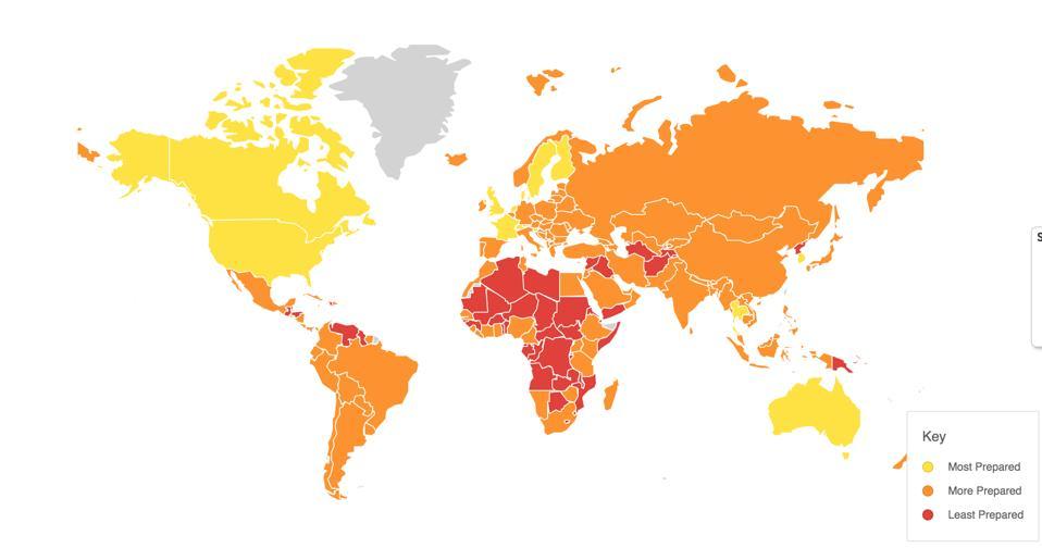 Countries preparedness for an influenza epidemic