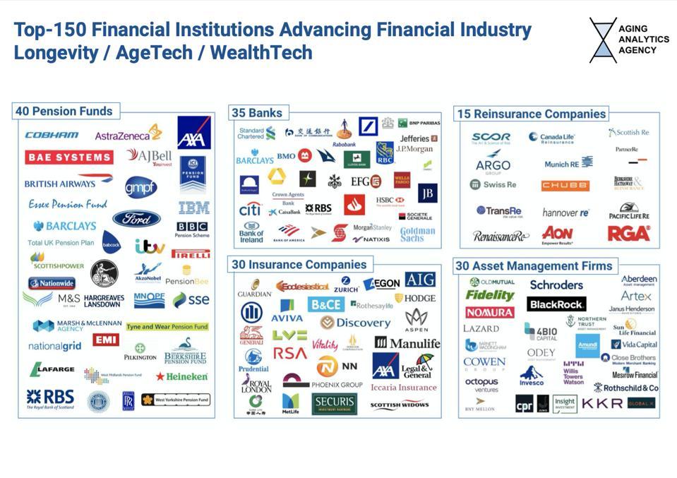 pension funds, banks, insurance companies, reinsurance companies, asset management