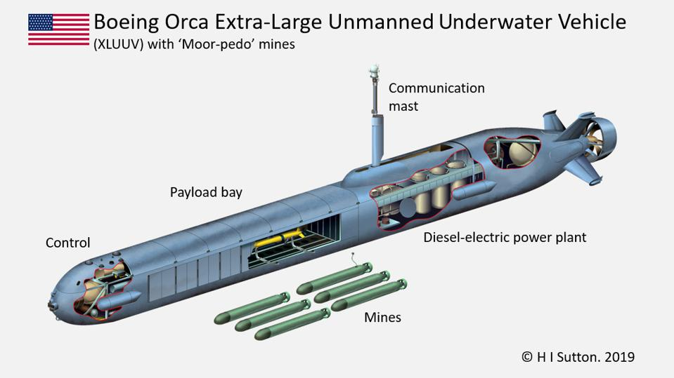 Boeing Orca XLUUV (Extra Large Unmanned underwater Vehicle) with mines