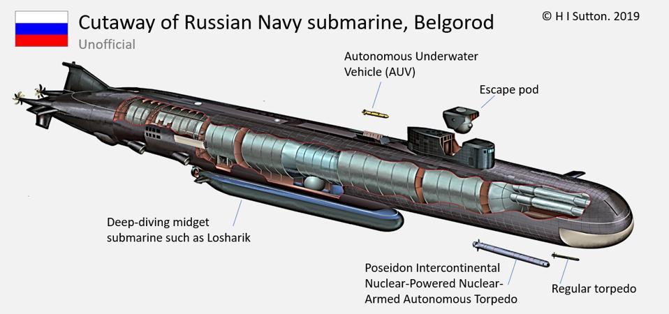 Russian Navy Submarine Project 09852 K-329 Belgorod