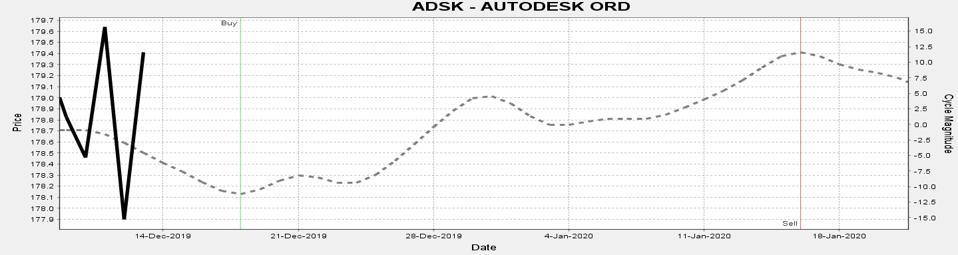 4-ADSK