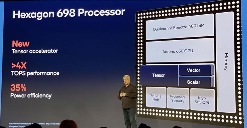 Qualcomm Hexagon 698 Processor