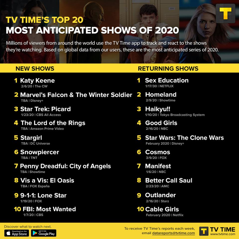 best shows on hbo 2020