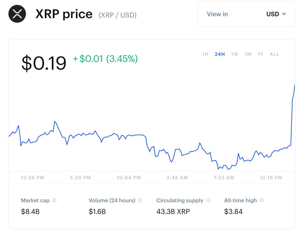 xrp disappoints after ripple s surprise 10 billion boost updated xrp disappoints after ripple s surprise