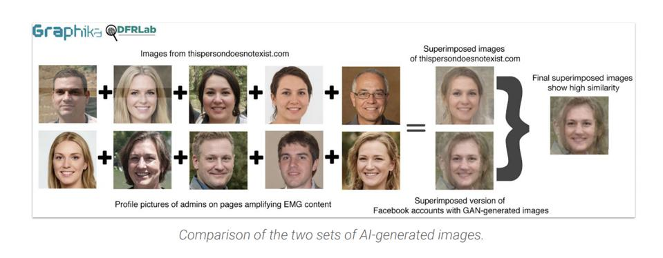 The network banned by Facebook used fake profile photos generated by artificial intelligence.
