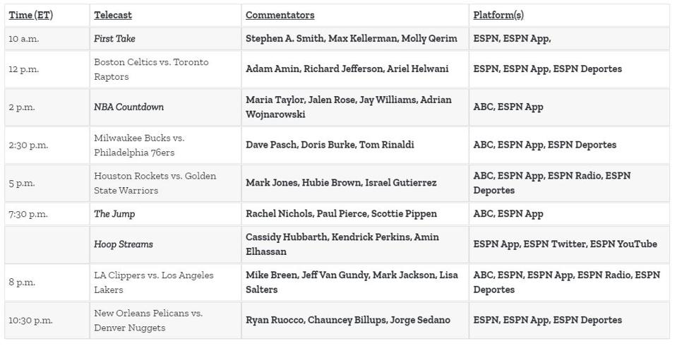 NBA Christmas ESPN ABC 2019 broadcast schedule