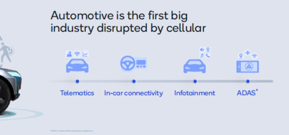 How Qualcomm Approaches Its Automotive Business, With $6.5B In Design Wins