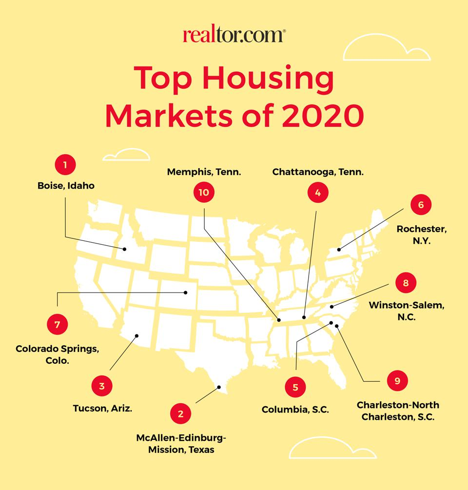 Here are the hot housing markets for 2020