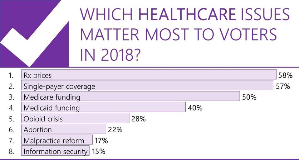 July reader survey