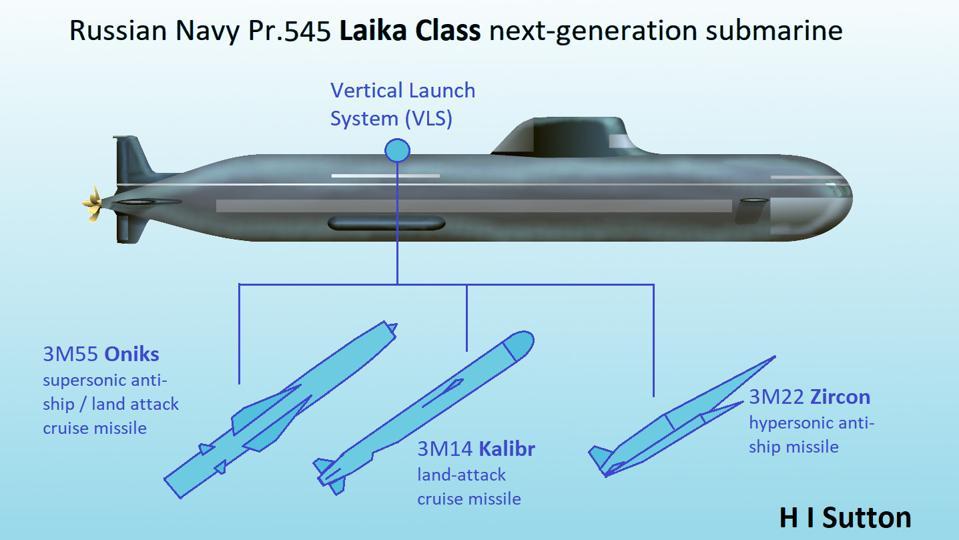Russian Navy Project 585 Laika / Husky Class sub