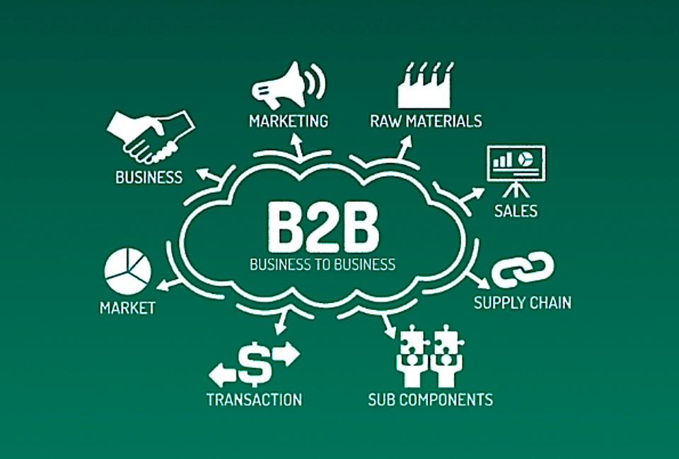 What Exactly Is a B2B Business
