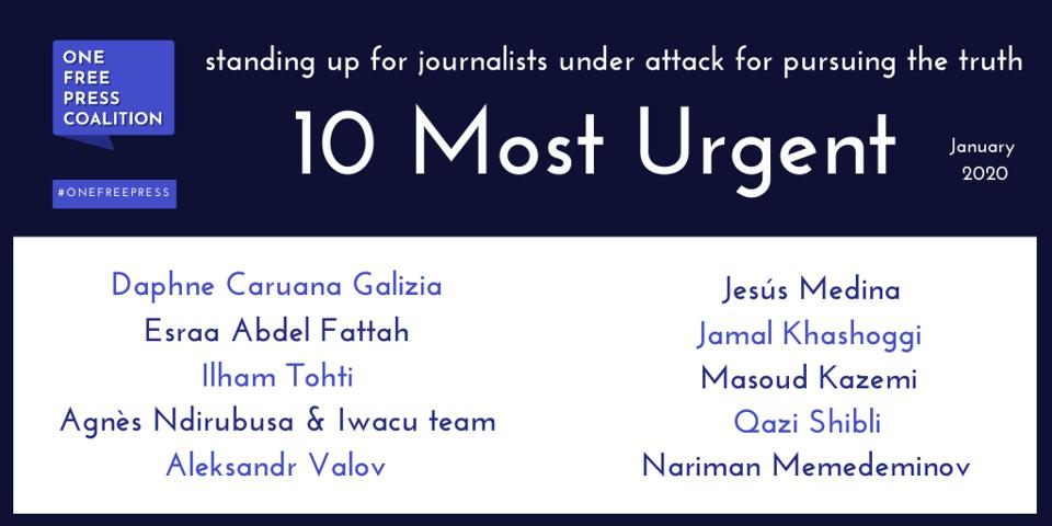 10 Most Urgent list