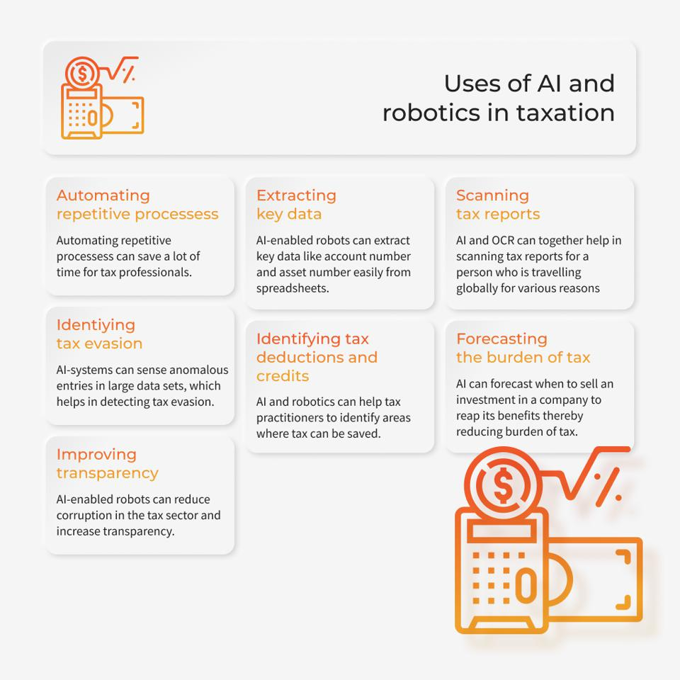 How AI and robotics can change taxation