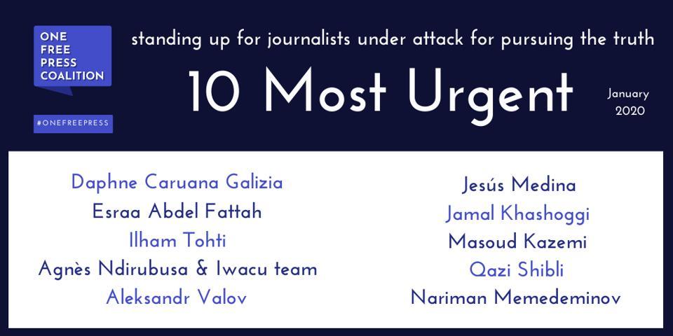 January 2020 ″10 Most Urgent″ List
