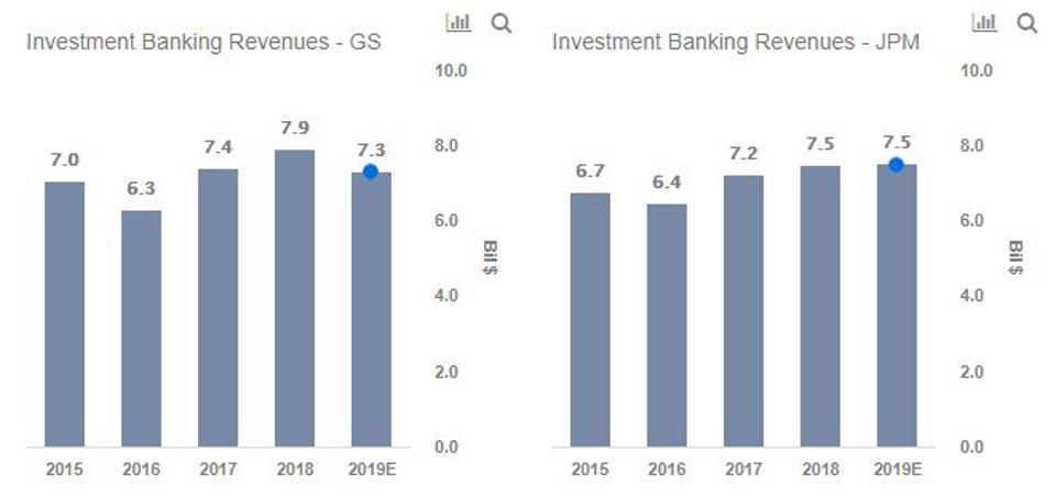 Jp morgan investment assumptions of science online jobs from home without investment in hyderabad pakistan