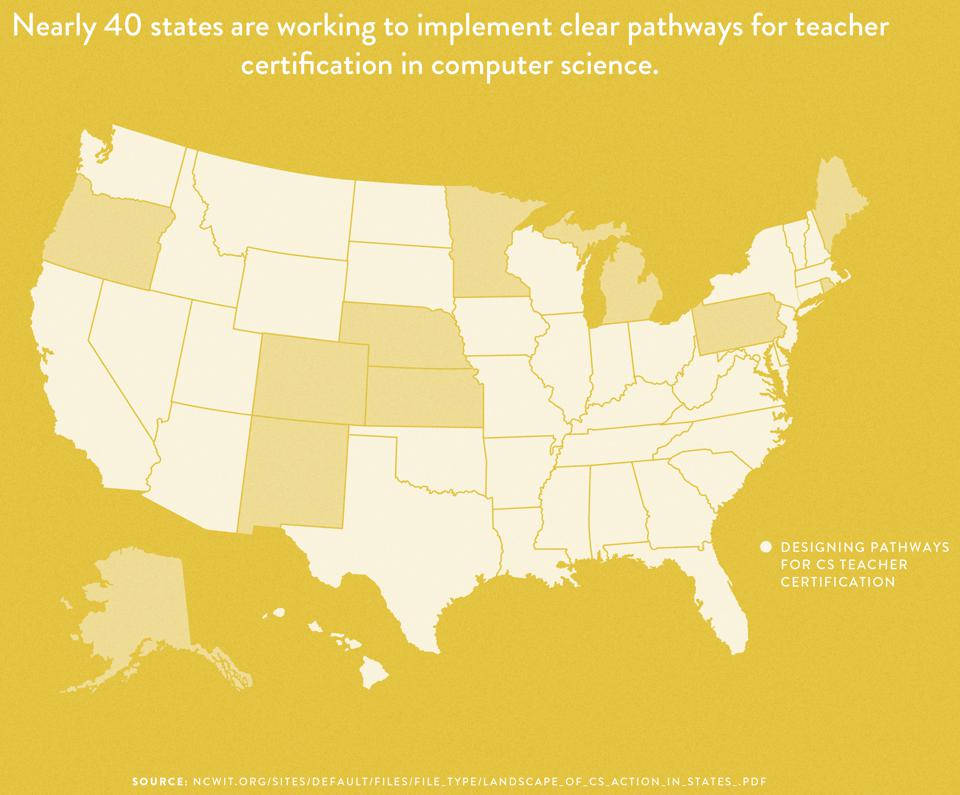 Nearly 40 states are working to implement clear pathways for teacher certification in computer science.