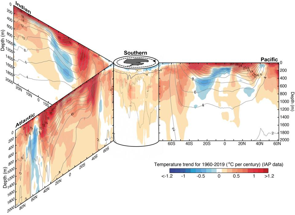 Ocean temperature trend from 1960 to 2019 in the three major ocean basins from surface to 2,000m.
