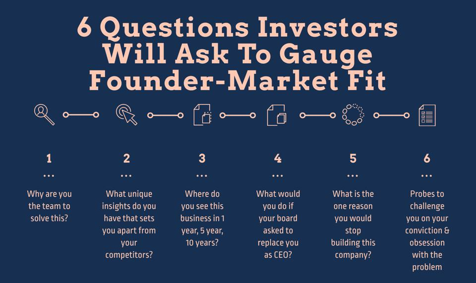 6 Questions Investors Will Ask To Gauge Founder-Market Fit