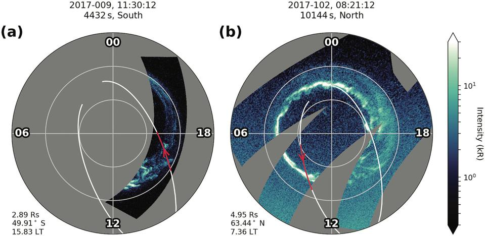 olar projection of two Cassini UVIS images of Saturn's aurorae from (a) 2017-009 (southern hemisphere) and (b) 2017-102 (northern hemisphere), seen from above the north pole with noon toward the bottom. The auroral intensity is shown in logarithmic color scale. Cassini's magnetically mapped footprint (Burton et al., 2010, internal field model with Bunce et al., 2008, ring current contribution) is overlaid in white and highlighted in red to mark the corresponding image exposure. The spacecraft's radial distance, latitude, and local time position at the start of the exposure is indicated on the bottom left of each panel; the start, duration, and hemisphere of each exposure on top.