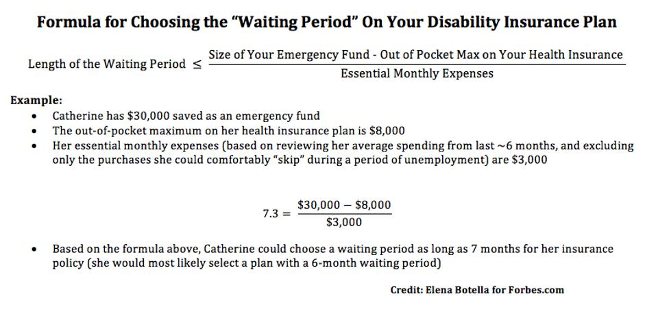 The length of the waiting period you choose should be less than or equal to: (size of your emergency fund - the out of pocket max on your health insurance) divided by essential monthly expenses