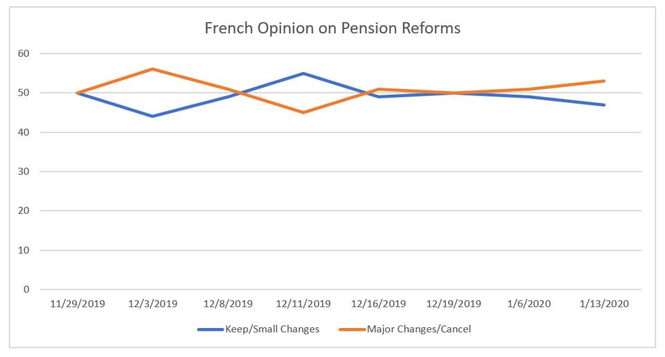 France pension reform