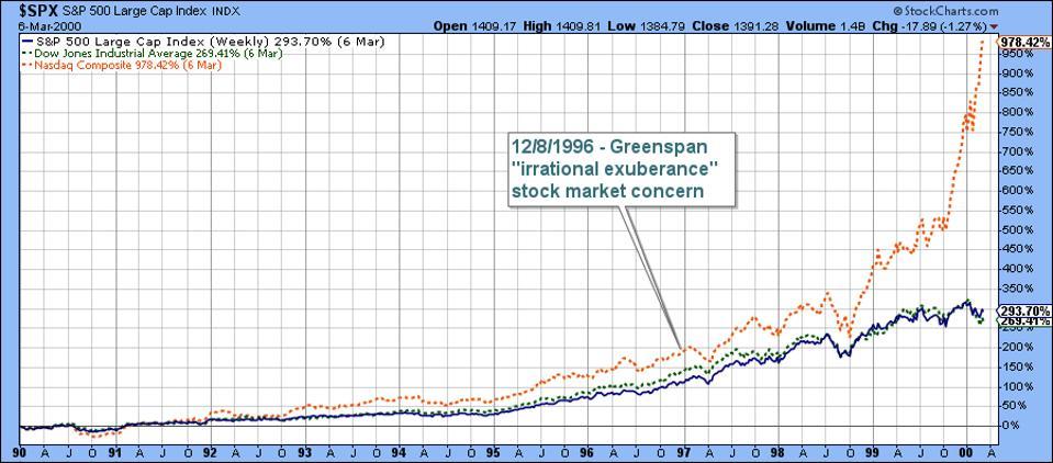 Stocks rose steadily, then, following Greenspan's warning, more speedily