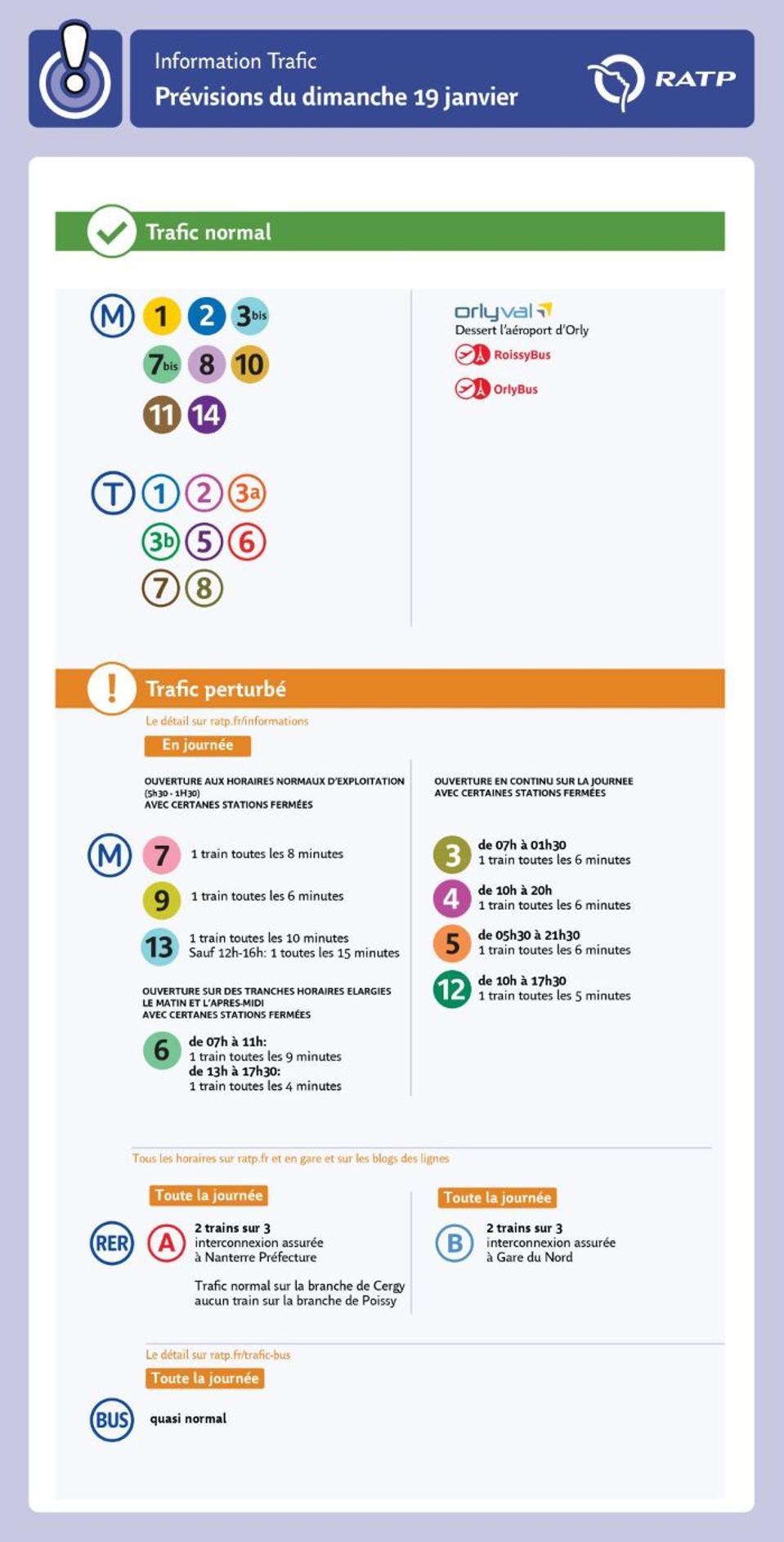 RATP Paris traffic information