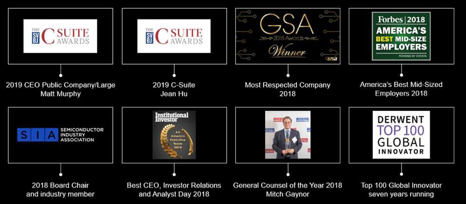 Big Marvell awards 2018-2019.
