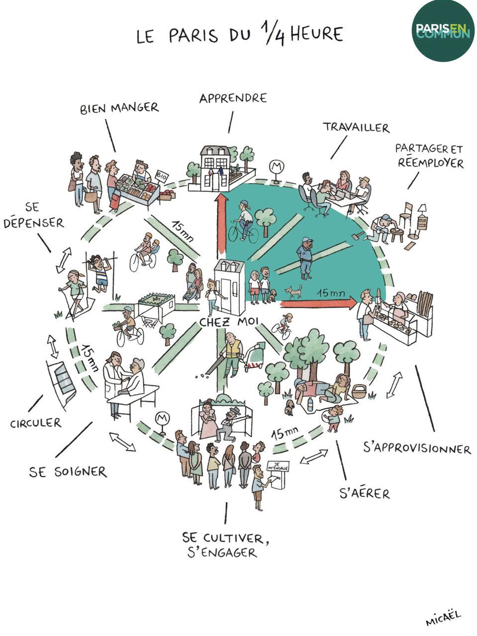 VilleDuQuartDHeure