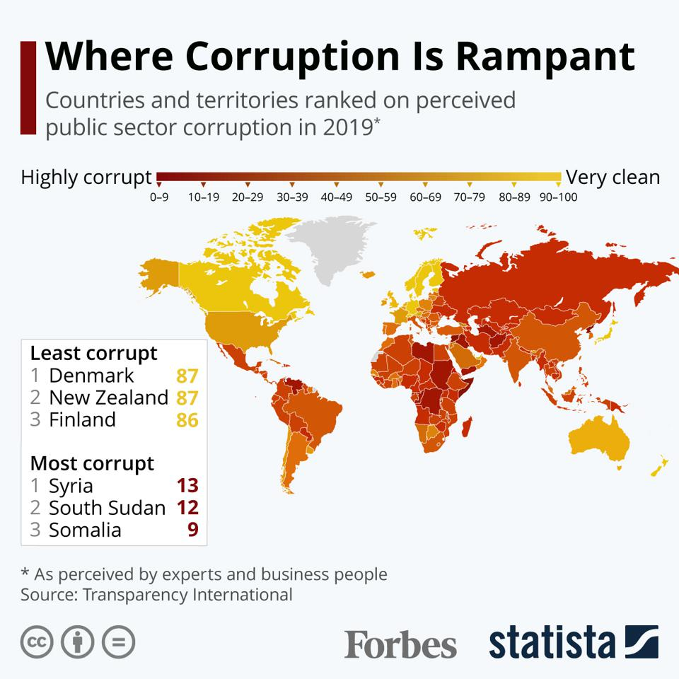 Where Corruption Is Rampant [Infographic]