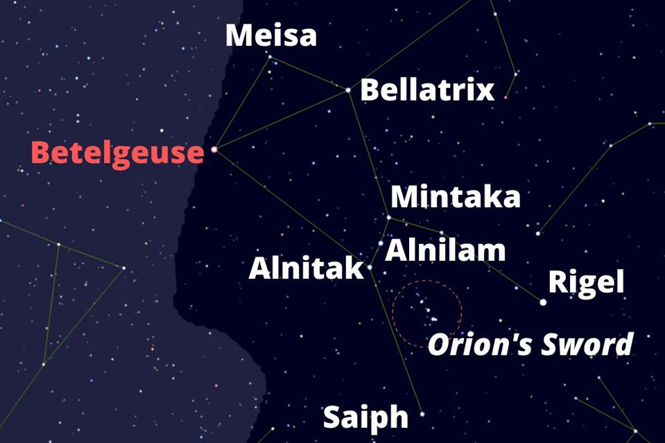 The constituent stars of Orion.
