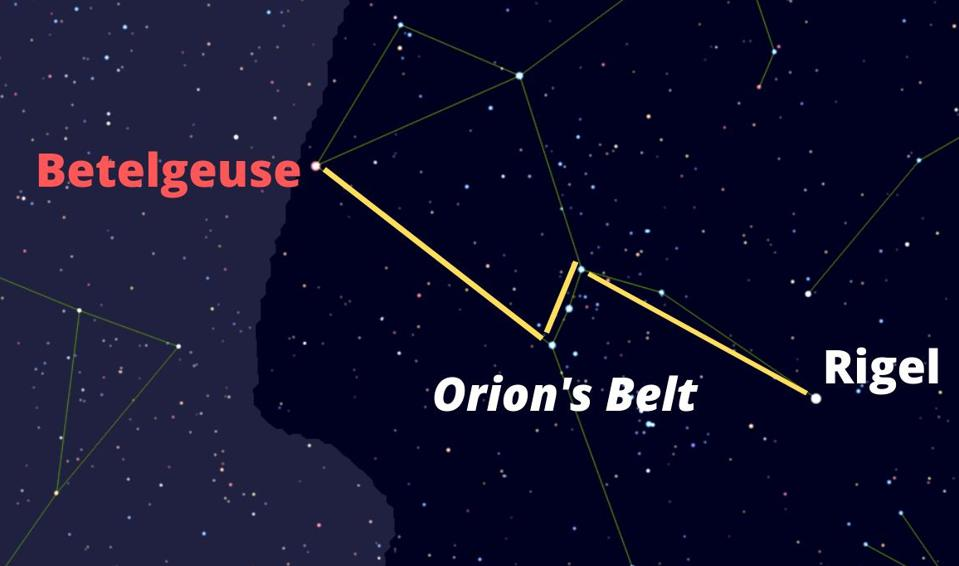 A quick way to find Betelgeuse using Orion's Belt and Rigel.